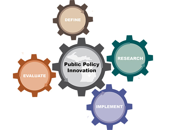 Policy cycle gears