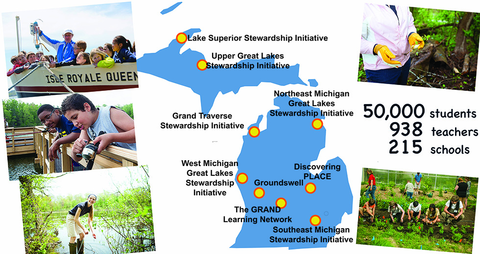 Great Lakes Stewardship Initiative infographic